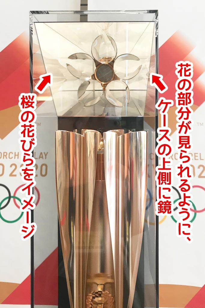 オリンピック聖火リレートーチの色は「ゴールド」
