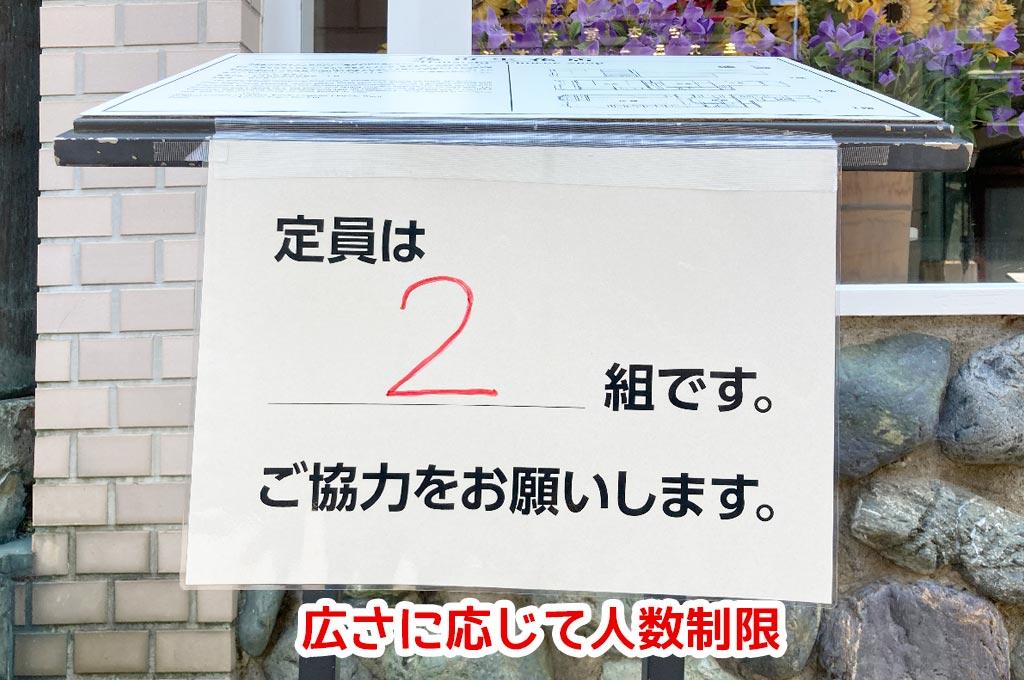 建物内の人数制限
